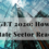 Budget 2020: How Real Estate React?