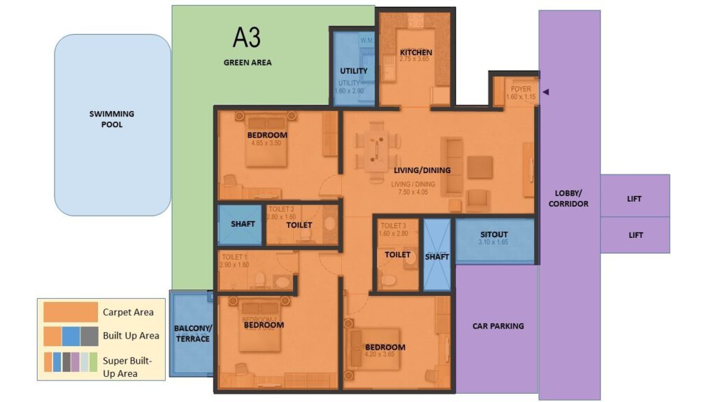 Meaning of Built-up area, Super built-up area, and Carpet area